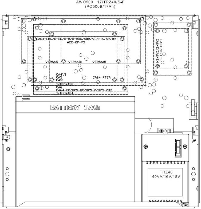 Montaż central PO500B Satel