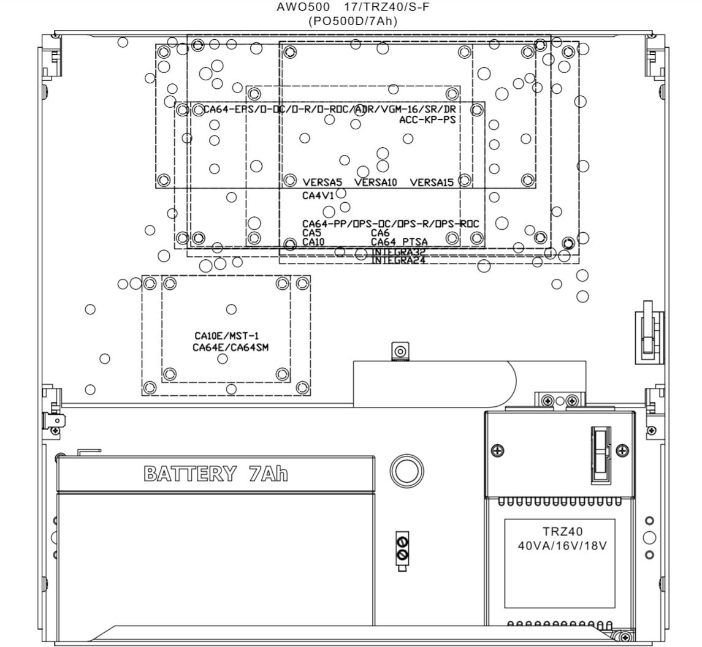 Montaż central PO500D Satel