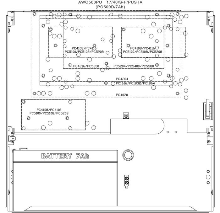 Montaż central PO500D DSC