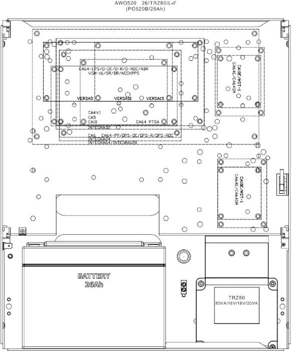 Montaż central Satel z blachą 520B