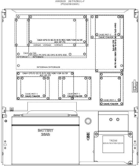 Montaż central Satel z blachą 520SSatel z blachą 520S