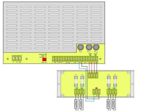 Przykładowy schemat podłączenia z listwą bezpiecznikową EN54C-LB4