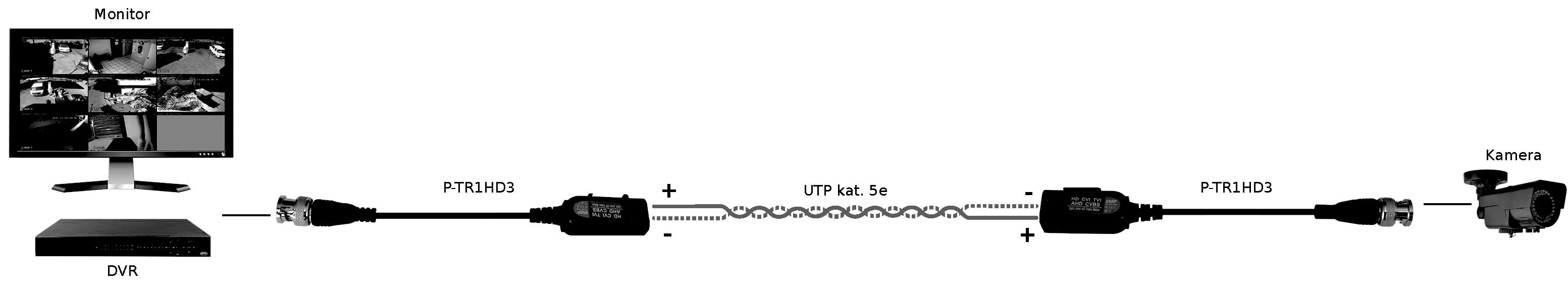 Schemat podłączenia urządzenia