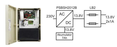 Opcjonalne konfiguracje zasilacza z akumulatorem 7Ah (Przykład nr 1)