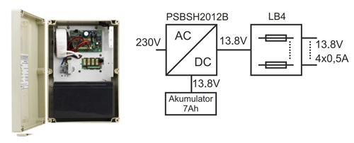 Opcjonalne konfiguracje zasilacza z akumulatorem 7Ah (Przykład nr 2)