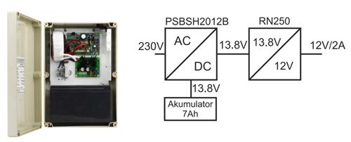 Opcjonalne konfiguracje zasilacza z akumulatorem 7Ah (Przykład nr 3)