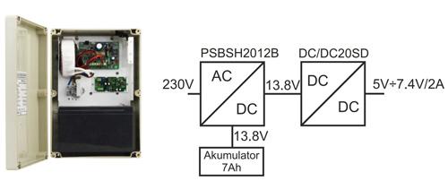 Opcjonalne konfiguracje zasilacza z akumulatorem 7Ah (Przykład nr 4)