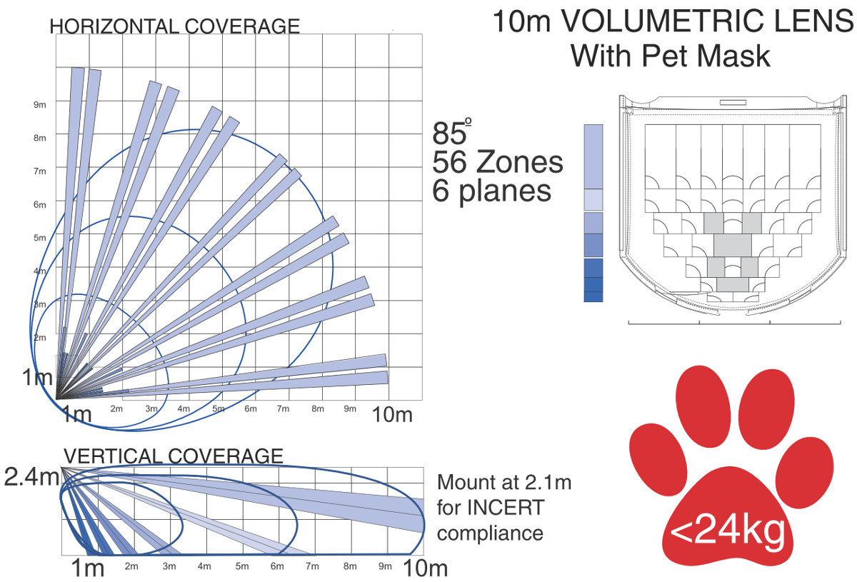 KX10DTP - Zasięg detekcji ruchu czujki ruchu.