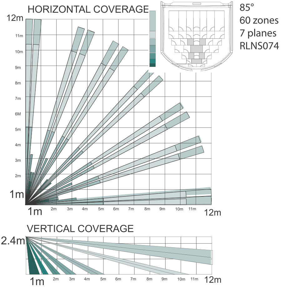 KX12DQ-WE - Zasięg detekcji ruchu czujki ruchu.