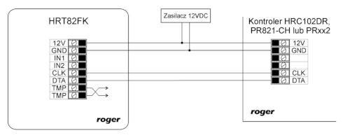 Schemat podłączenia kontrolera