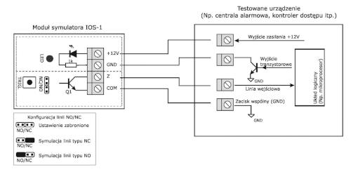 Sposób podłączenia symulatora IOS-1