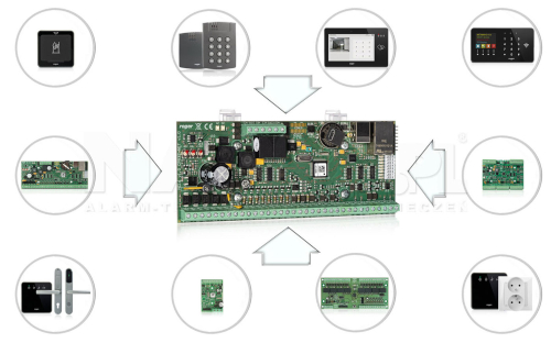 Rozszerzenie kontrolera MC-16