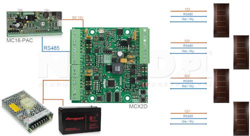 Przykładowe zastosowanie expandera MCX2D