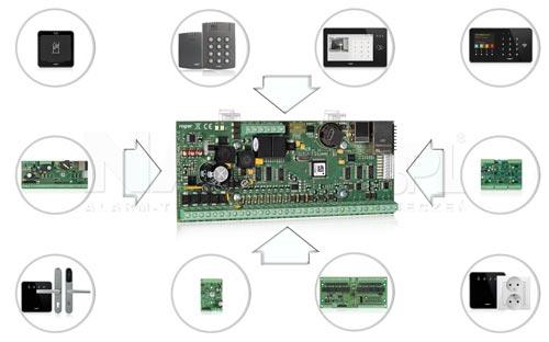 MC16-PAC-2-KIT - Rozszerzenie zasobów sprzętowych.