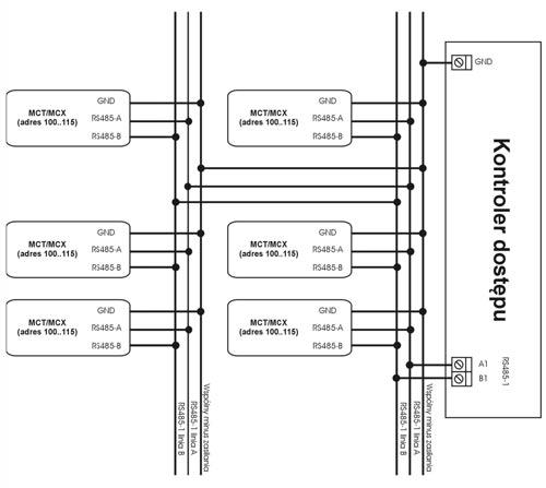 MCT82M-BK / MCT82M-IOBK - Schemat połączenia czytnika z kontrolerem MC16.