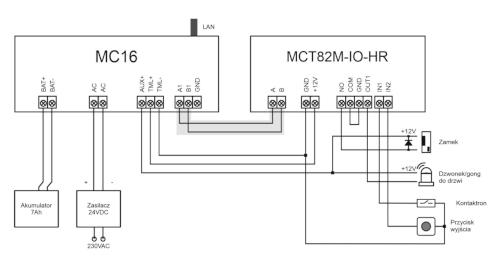 Schemat przykładowego podłączenia terminala do kontrolera MC16