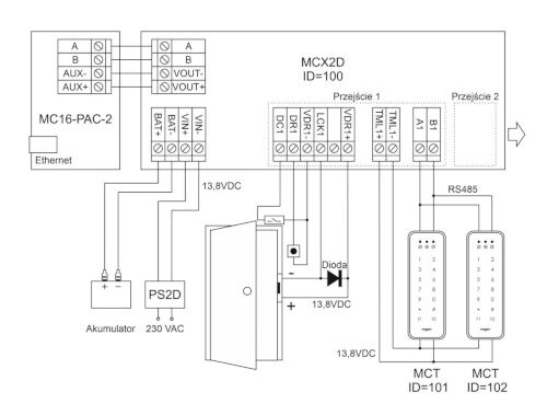 Schemat podłączenia kontrolera MCX2D