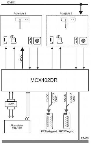 Schemat podłączenia expander MCX402