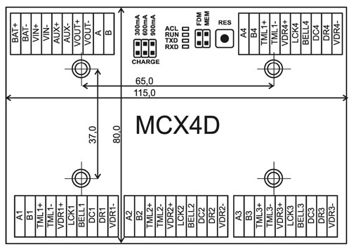 Wymiary expandera przejść MCX4D