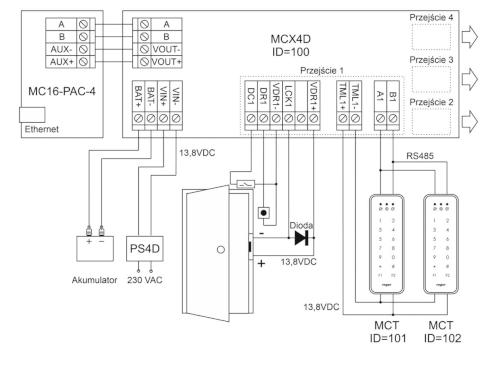 Schemat podłączenia kontrolera MCX4D