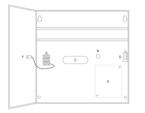 Schemat budowy obudowy ME-15