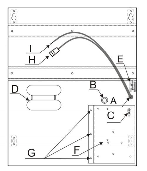 ME-17 - Opis elementów obudowy.