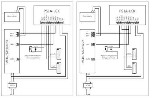 Typowe scenariusze obsługi zamka za pomocą PS1A-LCK