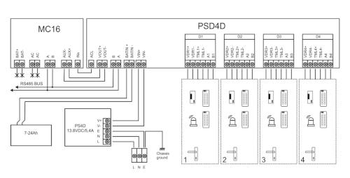 Schemat połączeń pomiędzy dystrybutorem i kontrolerem