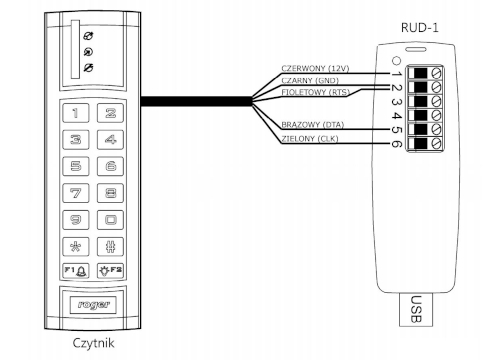 Schemat podłączenie interfejsu RUD-1