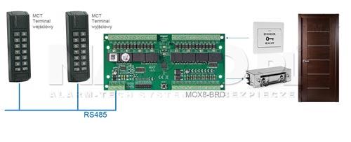 MCX8-BRD - Przykład wykorzystania ekspandera.