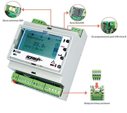 Budowa MultiGSM-LCD-HMI-D4M.
