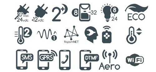 NeoGSM-IP-SET/TPR-4BS / NeoGSM-IP-SET/TPR-4WS