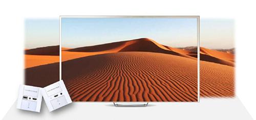Technologia HDMI i HDCP.