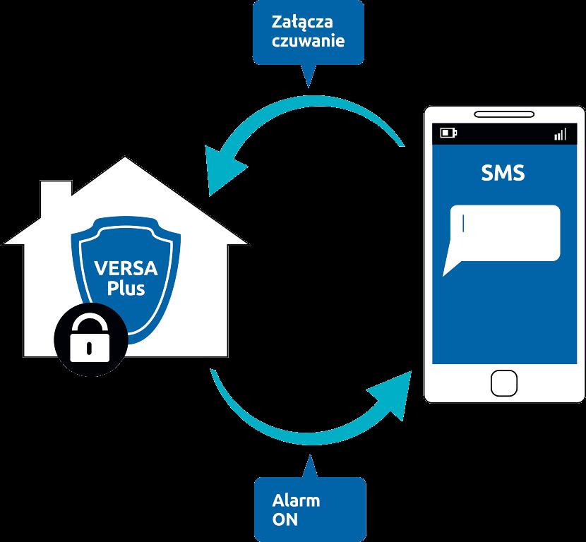 Wygodna kontrola systemu alarmowego dzięki aplikacji VERSA CONTROL.