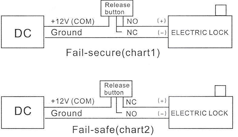 KS-1N - Przykładowe zastosowanie.
