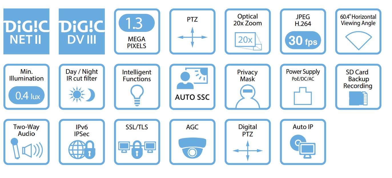 Funkcje i cechy kamery VB-M42.