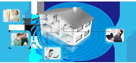 TD-W8951ND - Wygodne rozwiązanie dla multimediów.