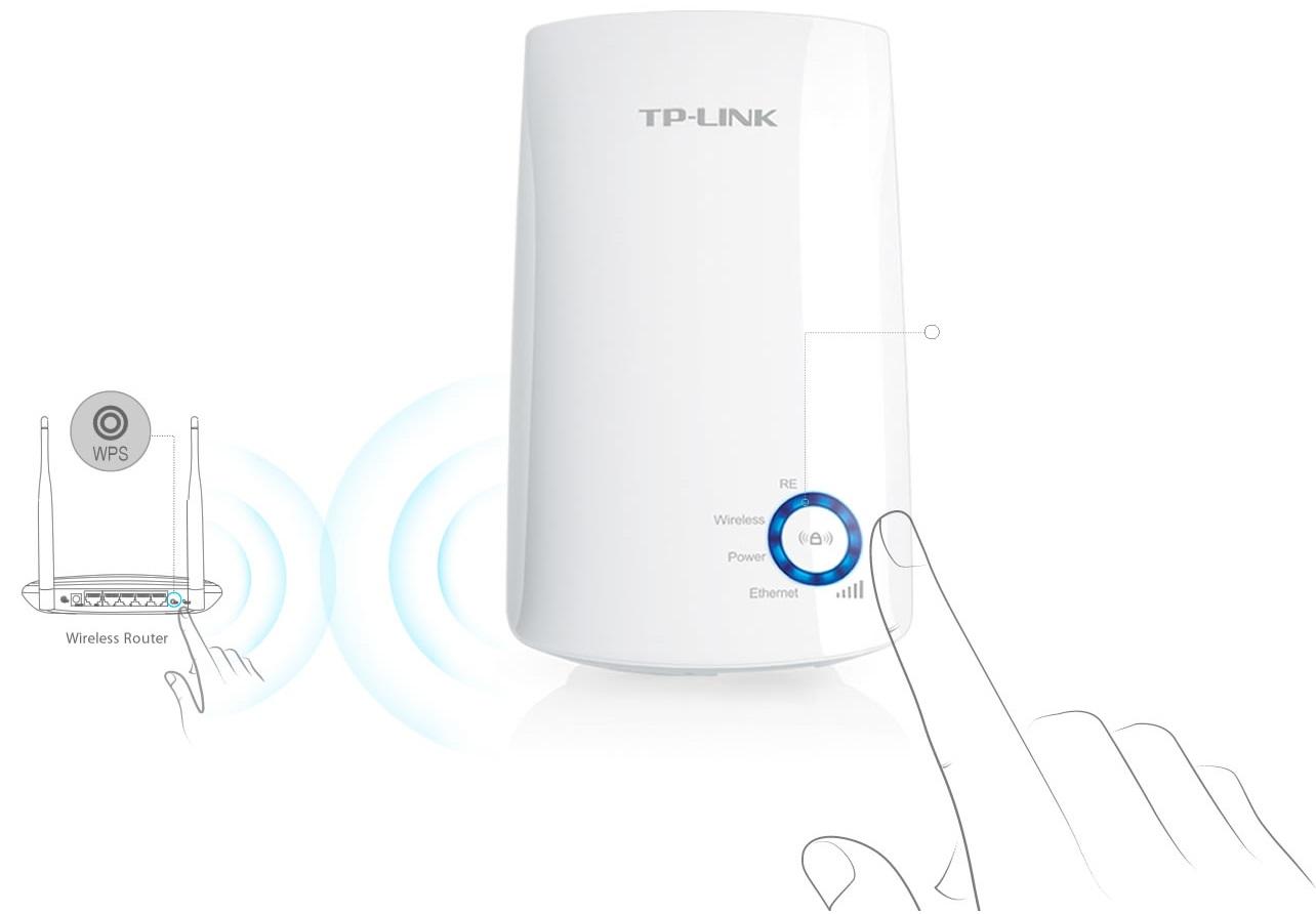 Urządzenie typu Plug & Play - podłącz i używaj.