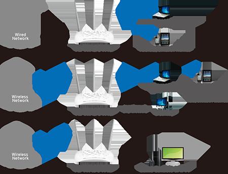 TL-WA901ND - Wiele trybów pracy punktu dostępowego.