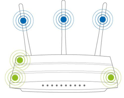 6 anten - duży zasięg.