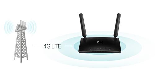 Archer MR-400 - obsługa sieci LTE 4G.
