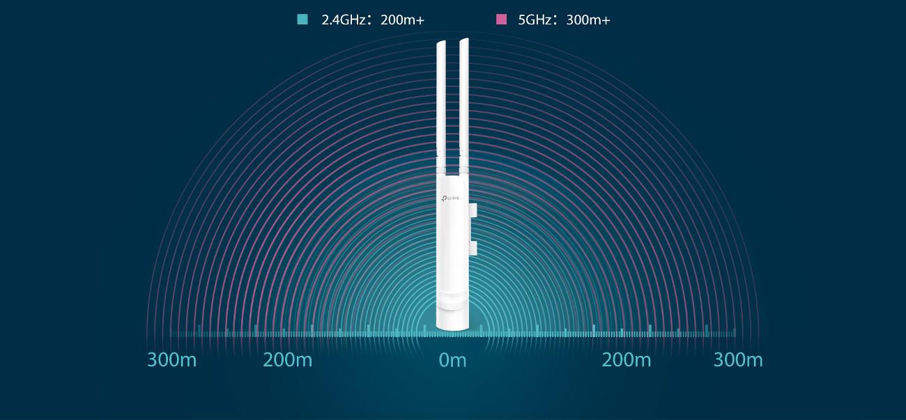 Prędkość transmisji w TP-Link EAP225-outdoor
