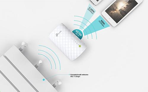 Wi-Fi AC750 gwarancją kompatybilności.