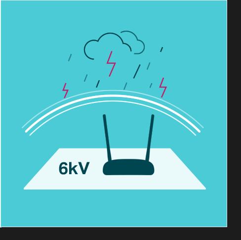 Ochrona odgromowa 6 kV.