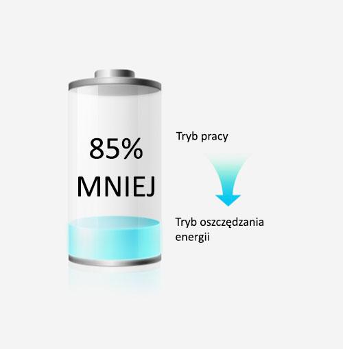 Oszczędność energii do 85%.
