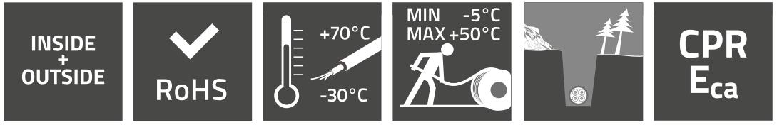 Ikonki specyfikacji przewodu optycznego