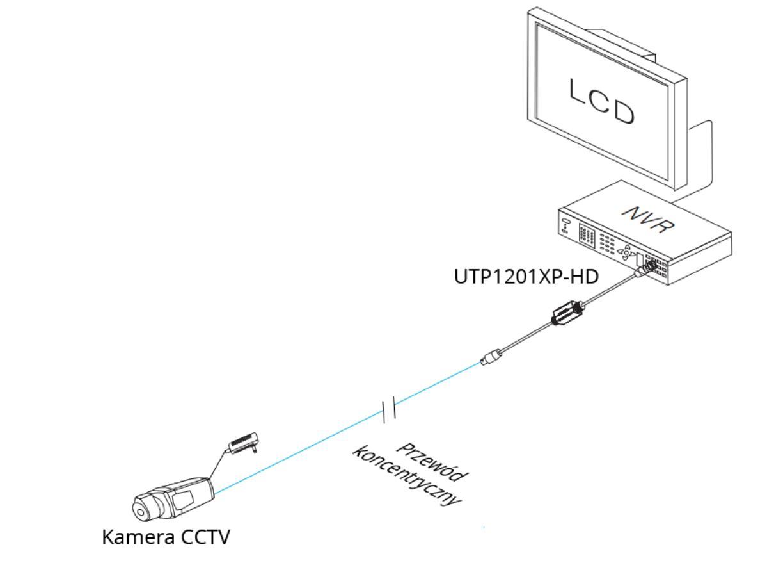 UTP1201XP-HD - Przykładowe zastosowanie filtra.