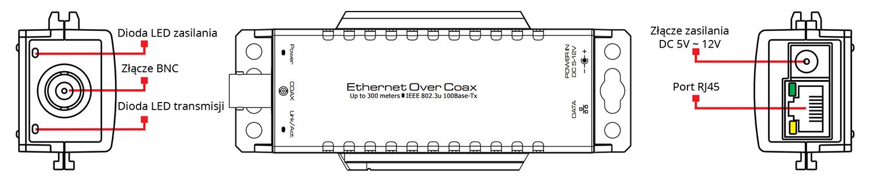 UTP3-VEOC01 - Opis złączy extendera.