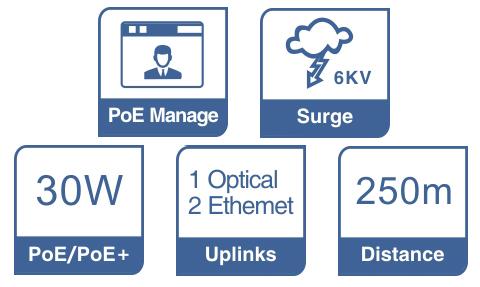 Wybrane specyfikacje switcha 24 portowego PX-SW24-TP420-U3G.