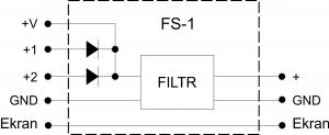 Schemat podłączenia filtra synchronizacyjnego W2.